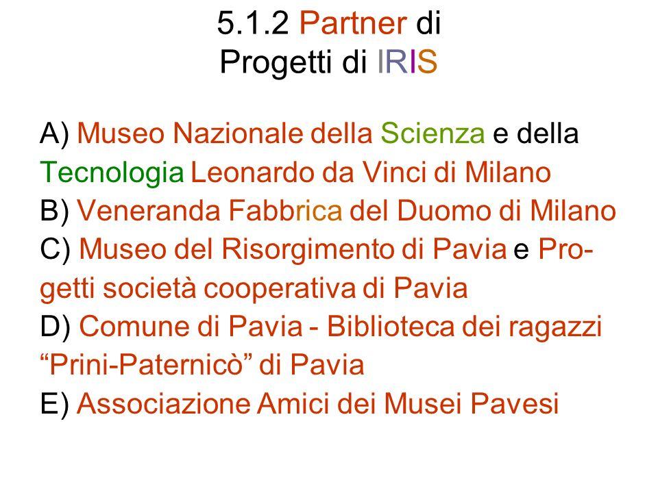 5.1.2 Partner di Progetti di IRIS A) Museo Nazionale della Scienza e della Tecnologia Leonardo da Vinci di Milano B) Veneranda Fabbrica del Duomo di M