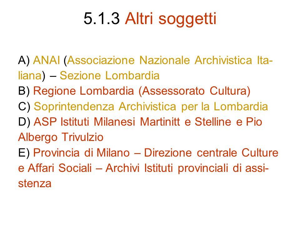 5.1.3 Altri soggetti A) ANAI (Associazione Nazionale Archivistica Ita- liana) – Sezione Lombardia B) Regione Lombardia (Assessorato Cultura) C) Soprin