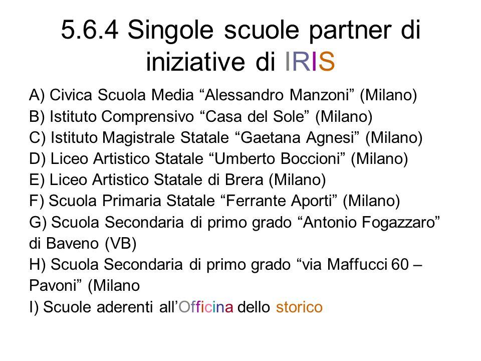 5.6.4 Singole scuole partner di iniziative di IRIS A) Civica Scuola Media Alessandro Manzoni (Milano) B) Istituto Comprensivo Casa del Sole (Milano) C