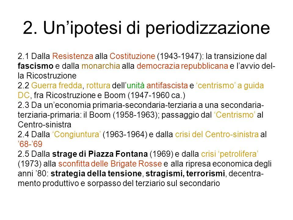 2. Unipotesi di periodizzazione 2.1 Dalla Resistenza alla Costituzione (1943-1947): la transizione dal fascismo e dalla monarchia alla democrazia repu