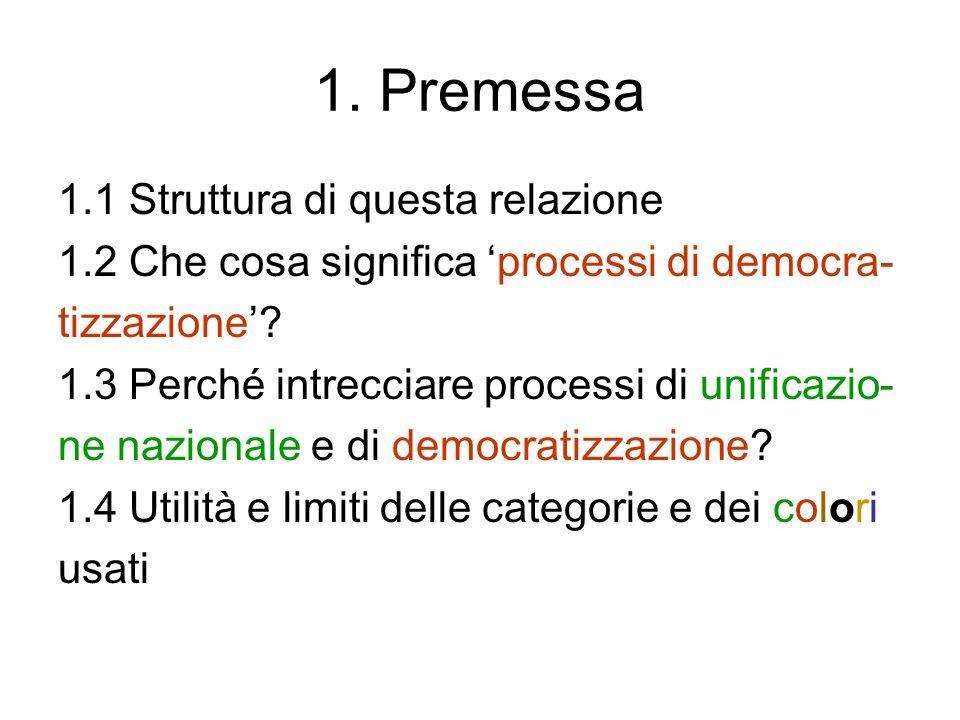 1. Premessa 1.1 Struttura di questa relazione 1.2 Che cosa significa processi di democra- tizzazione? 1.3 Perché intrecciare processi di unificazio- n