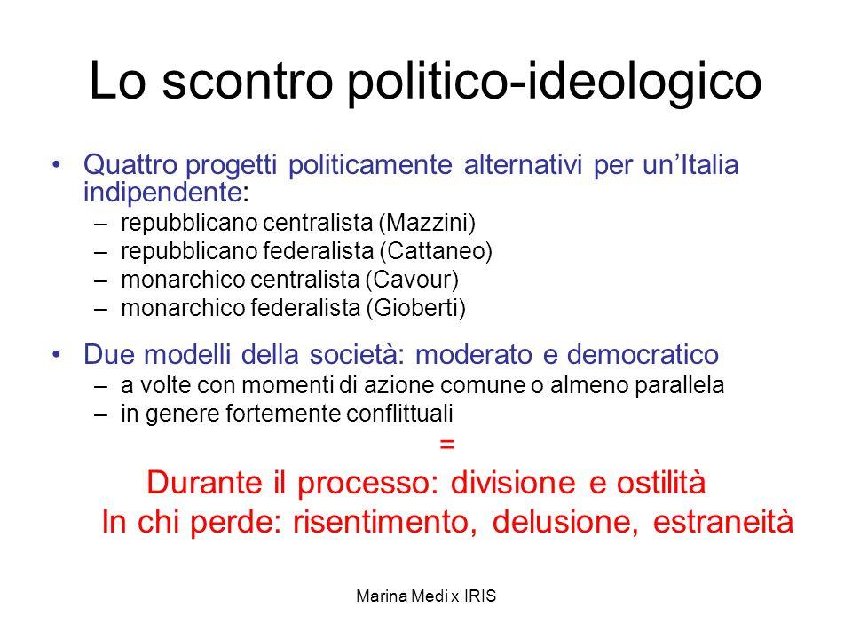 Marina Medi x IRIS Lo scontro politico-ideologico Quattro progetti politicamente alternativi per unItalia indipendente: –repubblicano centralista (Maz