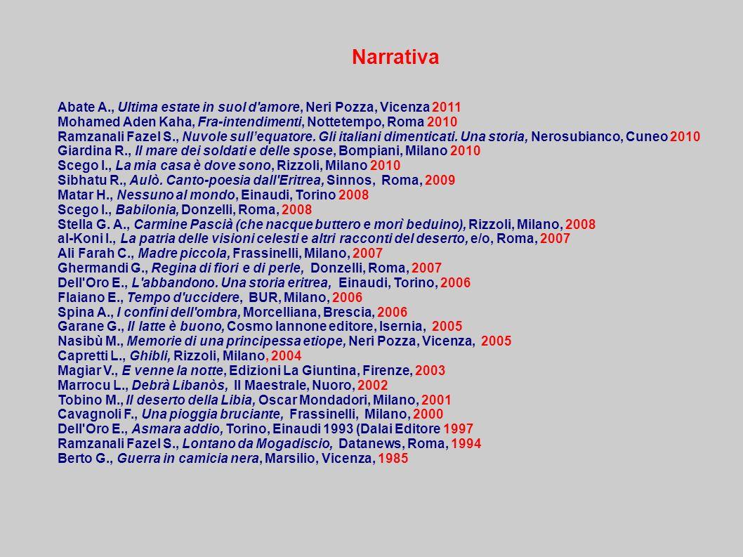 Narrativa Abate A., Ultima estate in suol d'amore, Neri Pozza, Vicenza 2011 Mohamed Aden Kaha, Fra-intendimenti, Nottetempo, Roma 2010 Ramzanali Fazel