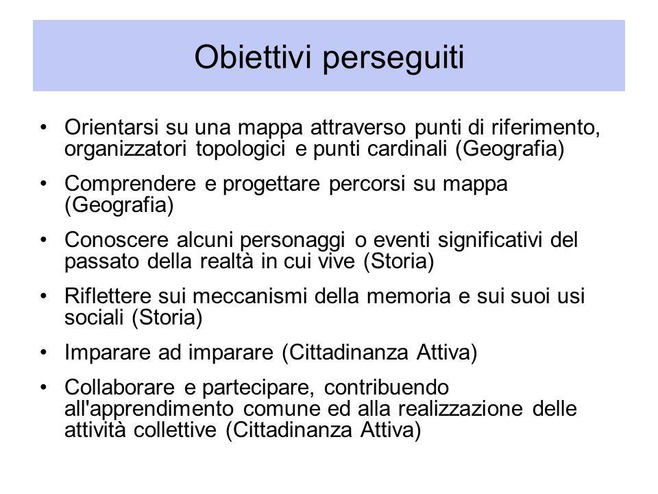 Obiettivi perseguiti Orientarsi su una mappa attraverso punti di riferimento, organizzatori topologici e punti cardinali (Geografia) Comprendere e pro