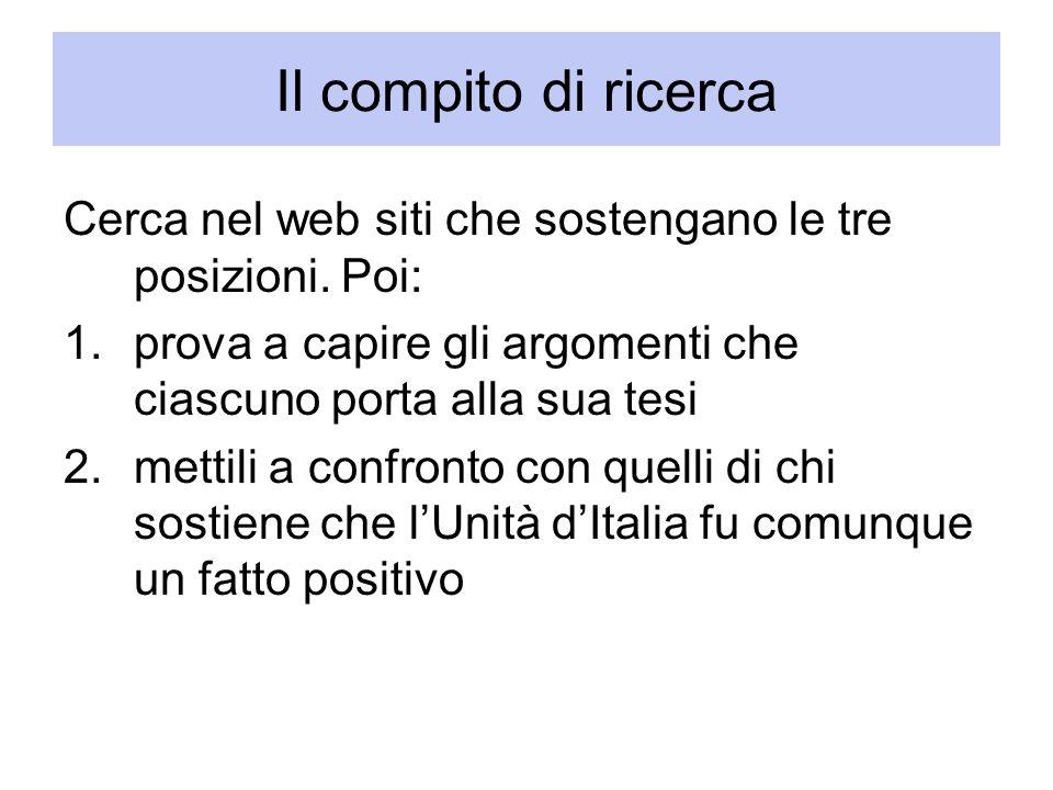 Il compito di ricerca Cerca nel web siti che sostengano le tre posizioni. Poi: 1.prova a capire gli argomenti che ciascuno porta alla sua tesi 2.metti