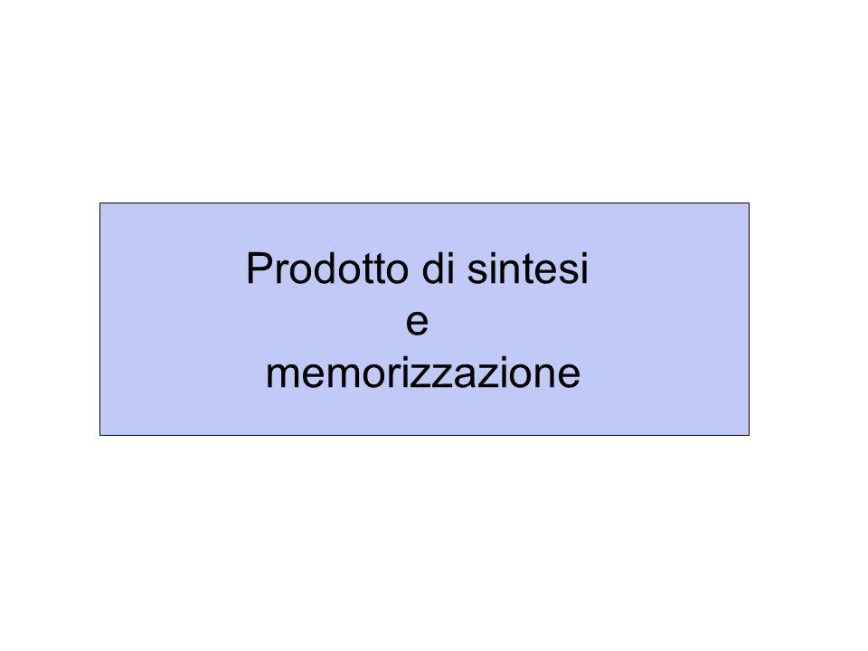 Prodotto di sintesi e memorizzazione