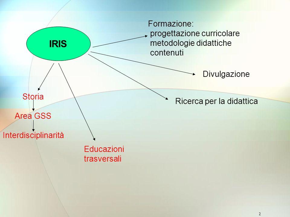 2 IRIS Formazione: progettazione curricolare metodologie didattiche contenuti Divulgazione Ricerca per la didattica Storia Area GSS Interdisciplinarità Educazioni trasversali