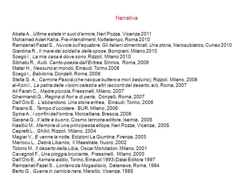 Narrativa Abate A., Ultima estate in suol d amore, Neri Pozza, Vicenza 2011 Mohamed Aden Kaha, Fra-intendimenti, Nottetempo, Roma 2010 Ramzanali Fazel S., Nuvole sullequatore.