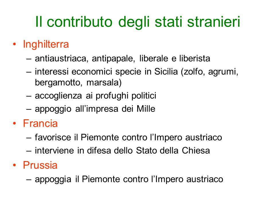 Al momento dellUnità Su circa 22 milioni di abitanti, meno del 10% parlava anche italiano Alle elezioni del 27-1-1861 hanno diritto di voto 419.846 elettori (1,92) Il paese è unito formalmente ma è profondamente spaccato: Nord/Sud, liberali/cattolici, conservatori/democratici, contadini/latifondisti