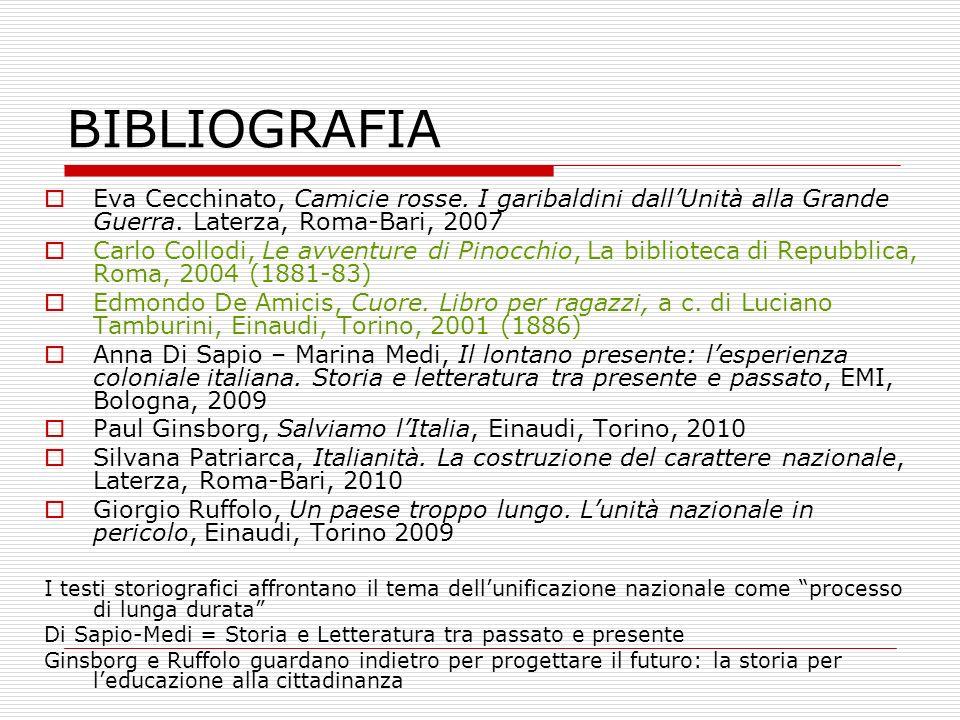 BIBLIOGRAFIA Eva Cecchinato, Camicie rosse. I garibaldini dallUnità alla Grande Guerra. Laterza, Roma-Bari, 2007 Carlo Collodi, Le avventure di Pinocc