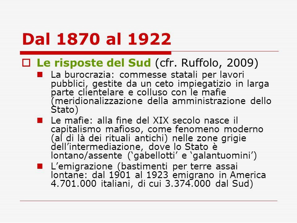 Dal 1870 al 1922 Le risposte del Sud (cfr. Ruffolo, 2009) La burocrazia: commesse statali per lavori pubblici, gestite da un ceto impiegatizio in larg
