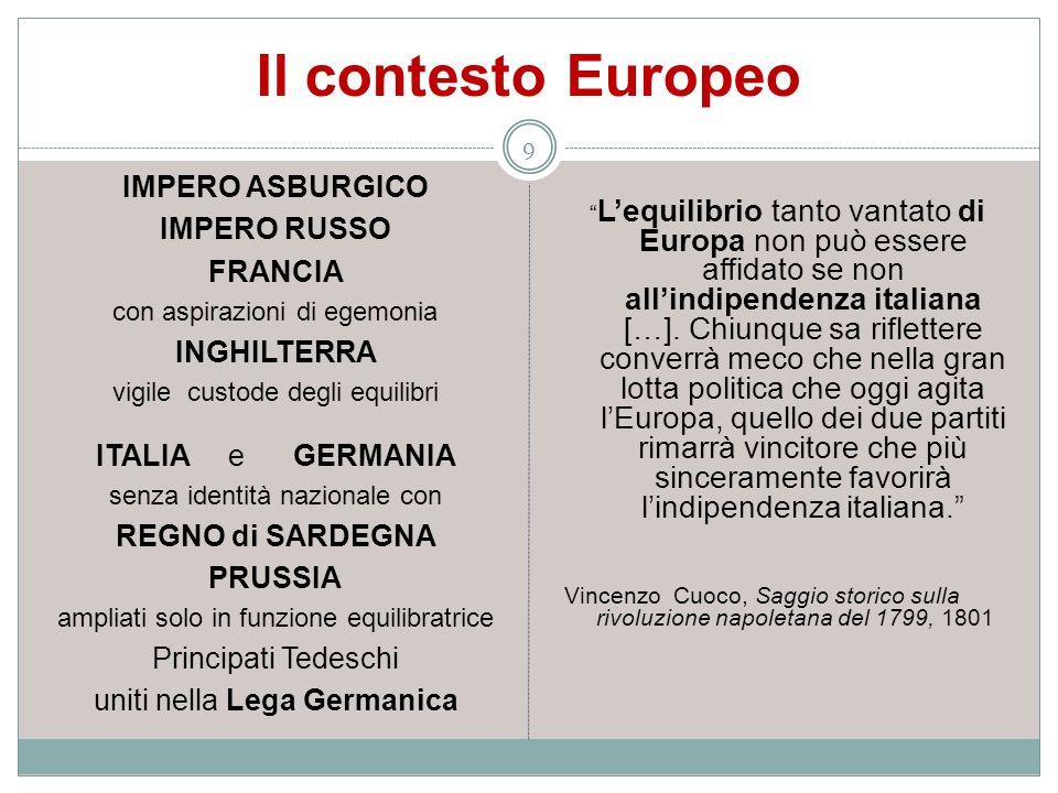Il contesto Europeo 9 Lequilibrio tanto vantato di Europa non può essere affidato se non allindipendenza italiana […]. Chiunque sa riflettere converrà