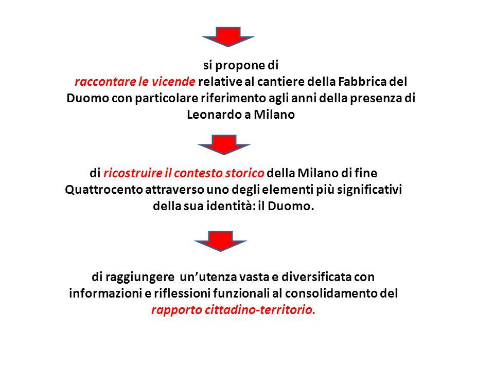 Voce narrante Personaggi Linea del tempo Documentazione Avanti Dietro LArchivio della Veneranda Fabbrica del Duomo di Milano è la fonte principale per la ricostruzione della vita del cantiere e del contesto in cui operano i personaggi.