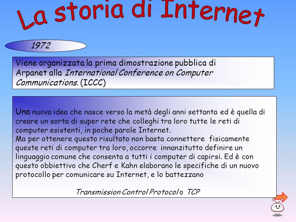 Viene organizzata la prima dimostrazione pubblica di Arpanet alla International Conference on Computer Communications. (ICCC) 1972 Una nuova idea che