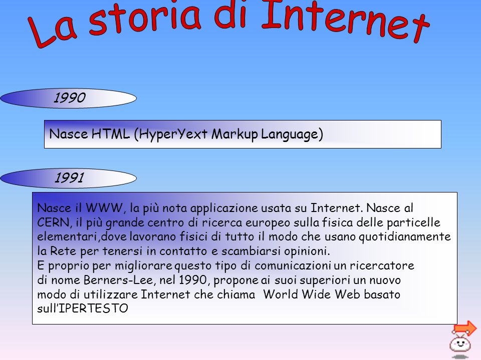 1990 Nasce HTML (HyperYext Markup Language) 1991 Nasce il WWW, la più nota applicazione usata su Internet. Nasce al CERN, il più grande centro di rice