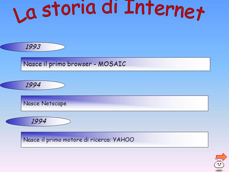 1993 Nasce il primo browser - MOSAIC 1994 Nasce Netscape 1994 Nasce il primo motore di ricerca: YAHOO
