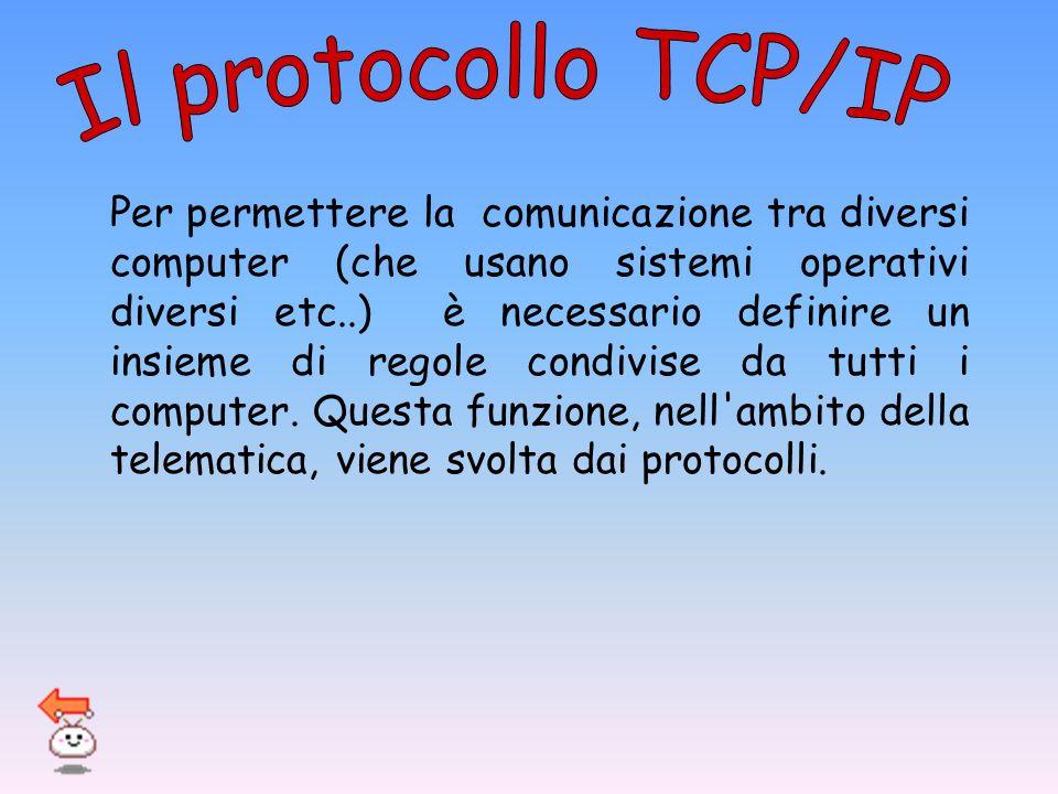 Per permettere la comunicazione tra diversi computer (che usano sistemi operativi diversi etc..) è necessario definire un insieme di regole condivise