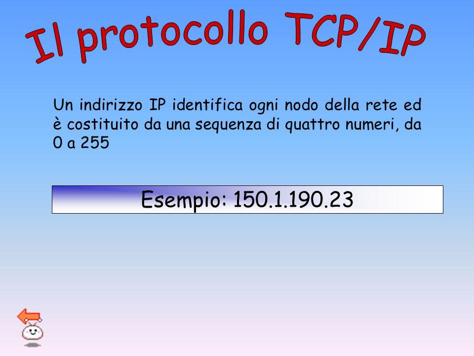 Un indirizzo IP identifica ogni nodo della rete ed è costituito da una sequenza di quattro numeri, da 0 a 255 Esempio: 150.1.190.23