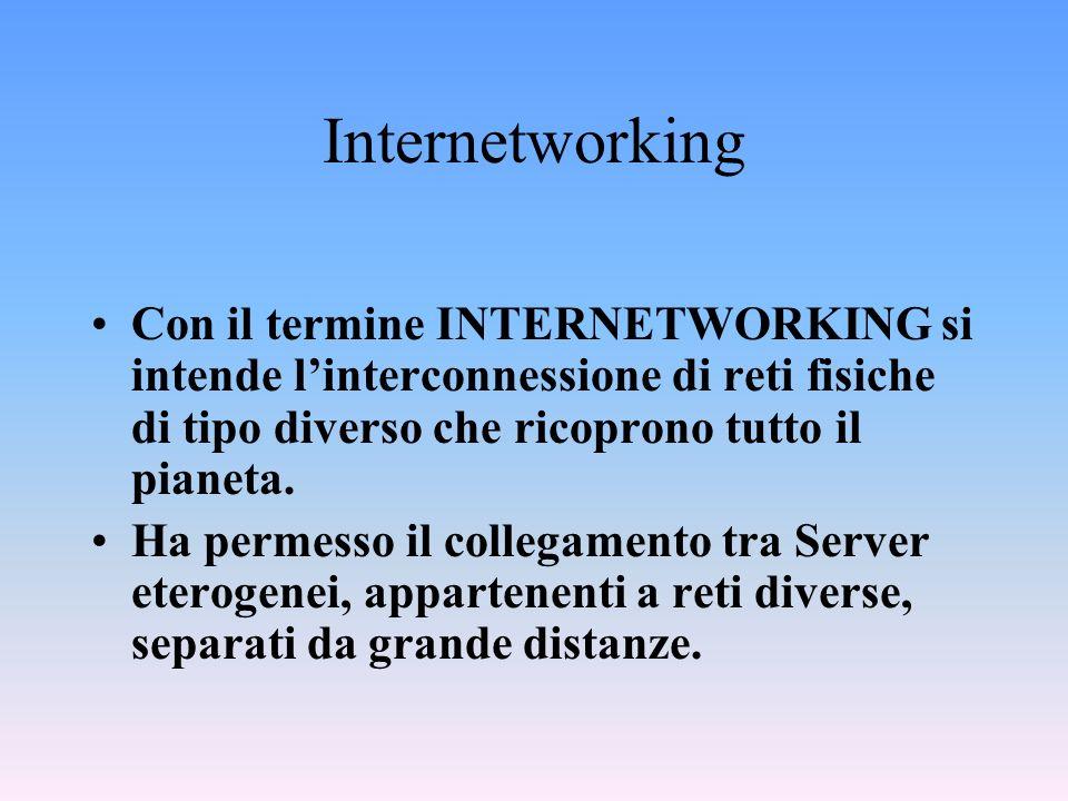 Con il termine INTERNETWORKING si intende linterconnessione di reti fisiche di tipo diverso che ricoprono tutto il pianeta. Ha permesso il collegament