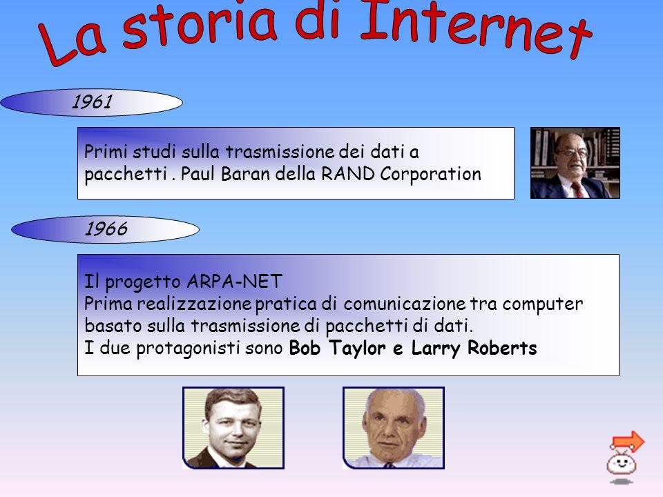 Primi studi sulla trasmissione dei dati a pacchetti. Paul Baran della RAND Corporation 1961 1966 Il progetto ARPA-NET Prima realizzazione pratica di c