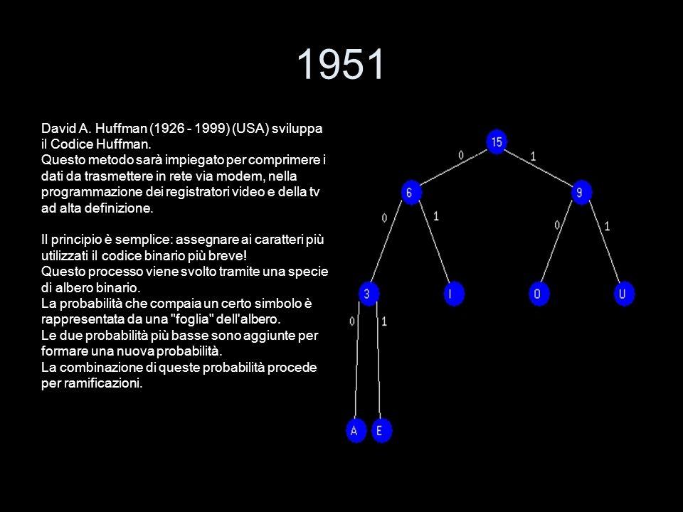 1951 David A. Huffman (1926 - 1999) (USA) sviluppa il Codice Huffman. Questo metodo sarà impiegato per comprimere i dati da trasmettere in rete via mo