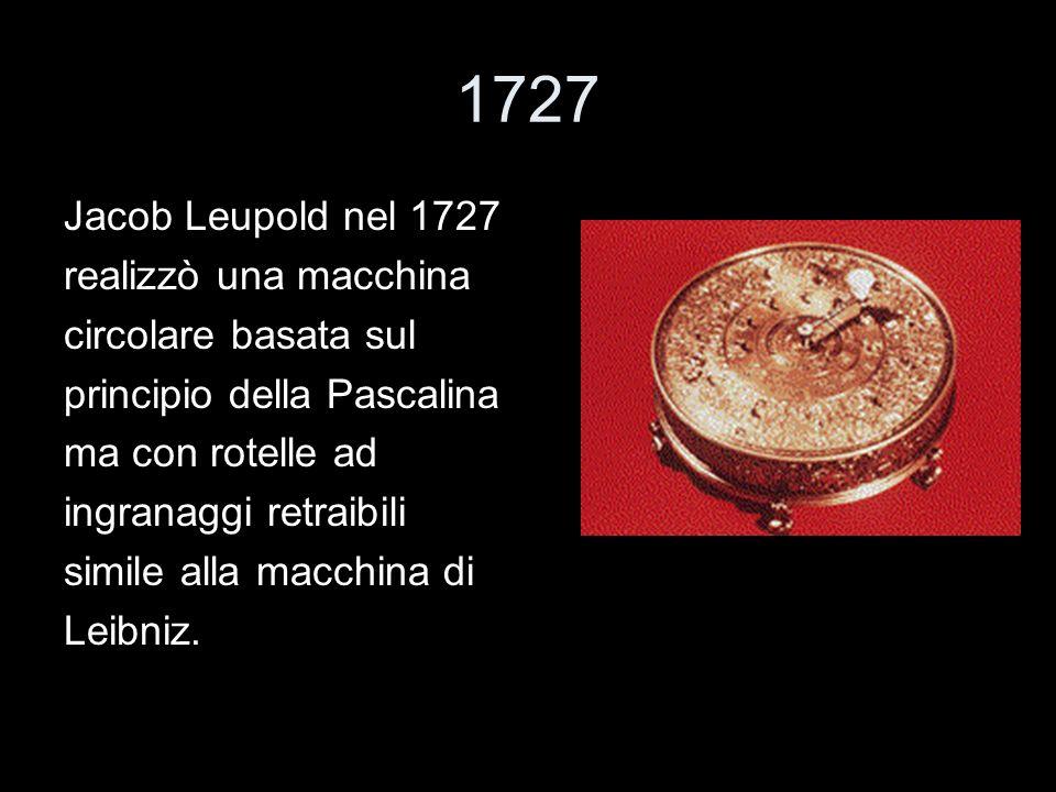 1727 Jacob Leupold nel 1727 realizzò una macchina circolare basata sul principio della Pascalina ma con rotelle ad ingranaggi retraibili simile alla m