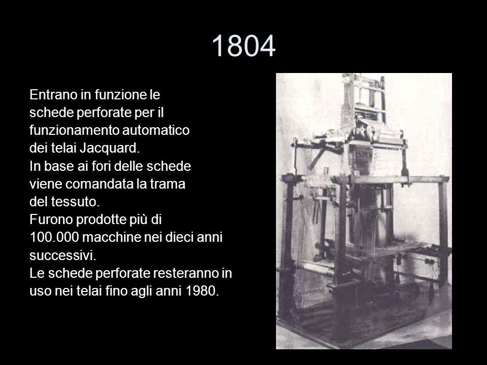 1804 Entrano in funzione le schede perforate per il funzionamento automatico dei telai Jacquard. In base ai fori delle schede viene comandata la trama