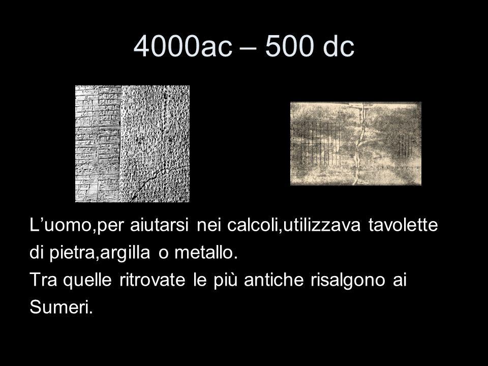 4000ac – 500 dc Luomo,per aiutarsi nei calcoli,utilizzava tavolette di pietra,argilla o metallo. Tra quelle ritrovate le più antiche risalgono ai Sume