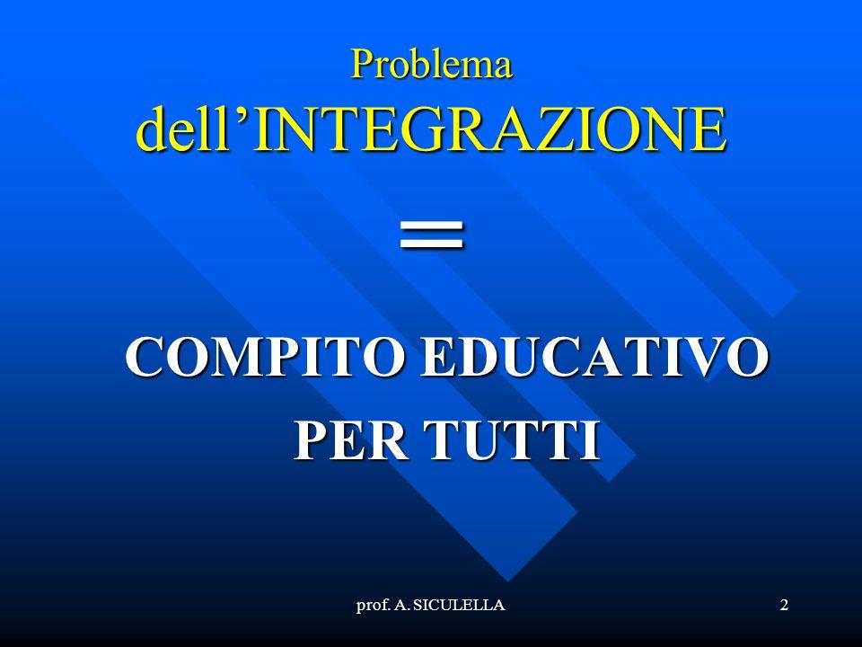 prof. A. SICULELLA2 Problema dellINTEGRAZIONE = COMPITO EDUCATIVO PER TUTTI