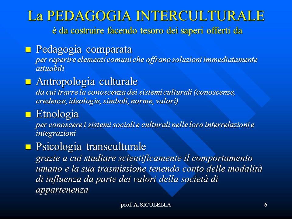 prof. A.
