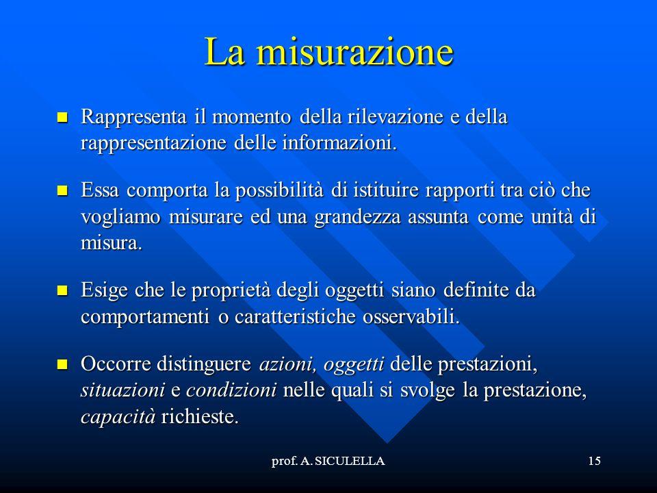 prof. A. SICULELLA15 La misurazione Rappresenta Rappresenta il momento della rilevazione e della rappresentazione delle informazioni. Essa Essa compor