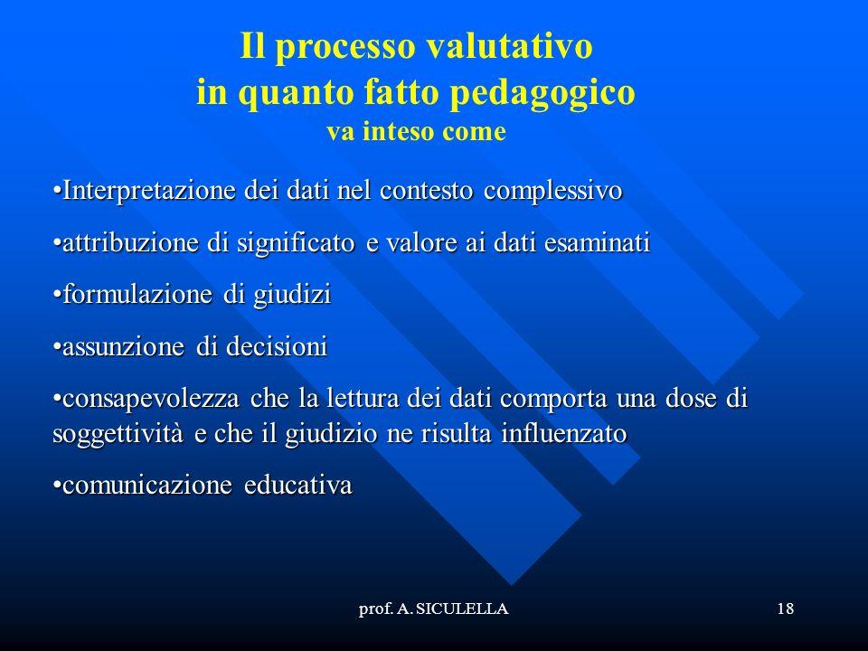 prof. A. SICULELLA18 Il processo valutativo in quanto fatto pedagogico va inteso come Interpretazione dei dati nel contesto complessivoInterpretazione