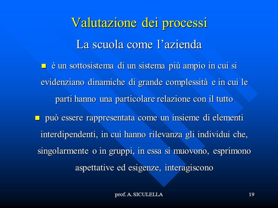 prof. A. SICULELLA19 Valutazione dei processi La scuola come lazienda èun sottosistema di un sistema più ampio in cui si evidenziano dinamiche di gran