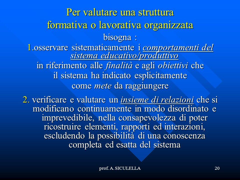 prof. A. SICULELLA20 Per valutare una struttura formativa o lavorativa organizzata bisogna : 1.osservare 1.osservare sistematicamente i comportamenti