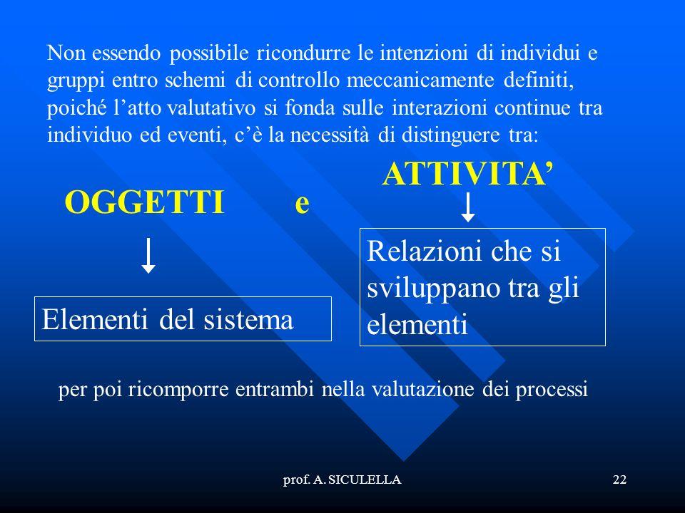 prof. A. SICULELLA22 OGGETTI e ATTIVITA Non essendo possibile ricondurre le intenzioni di individui e gruppi entro schemi di controllo meccanicamente