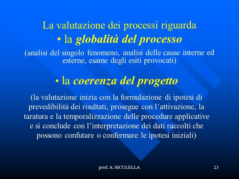 prof. A. SICULELLA23 La valutazione dei processi riguarda la globalità del processo (analisi del singolo fenomeno, analisi delle cause interne ed este