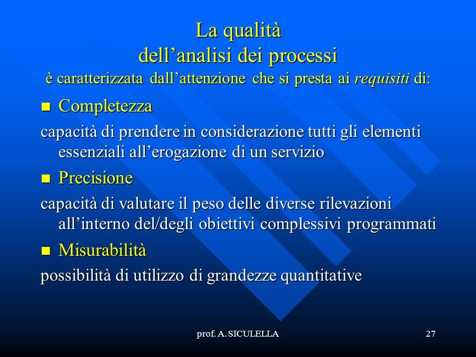 prof. A. SICULELLA27 La qualità dellanalisi dei processi è caratterizzata dallattenzione che si presta ai requisiti di: Completezza Completezza capaci