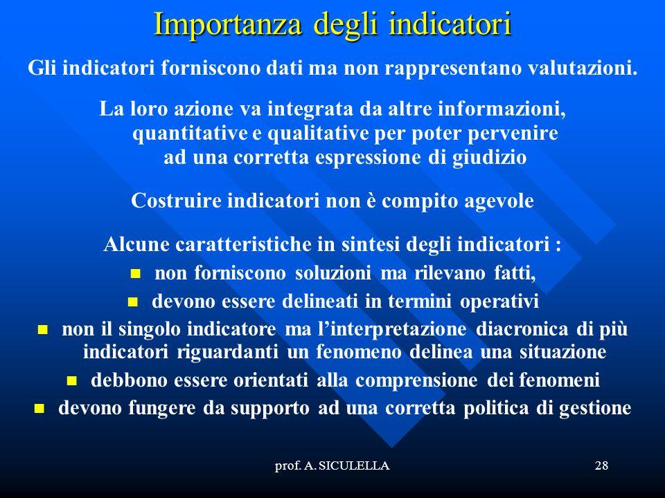prof. A. SICULELLA28 Importanza degli indicatori Gli indicatori forniscono dati ma non rappresentano valutazioni. La loro azione va integrata da altre