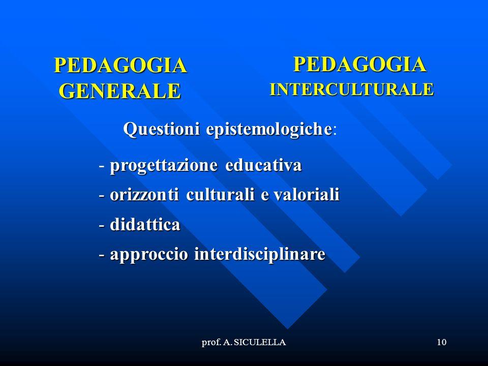 prof. A. SICULELLA10 PEDAGOGIA GENERALE PEDAGOGIAINTERCULTURALE Questioni epistemologiche Questioni epistemologiche: - progettazione educativa -orizzo