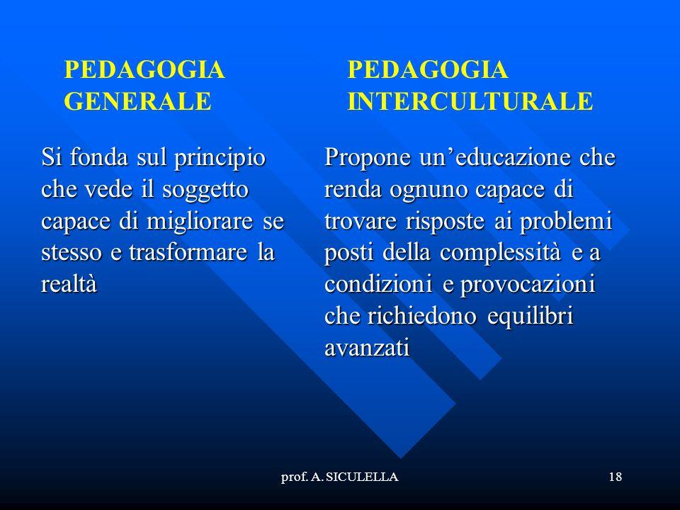 prof. A. SICULELLA18 PEDAGOGIA GENERALE PEDAGOGIA INTERCULTURALE Si fonda sul principio che vede il soggetto capace di migliorare se stesso e trasform