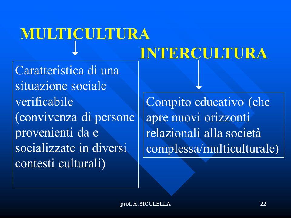 prof. A. SICULELLA22 MULTICULTURA INTERCULTURA Caratteristica di una situazione sociale verificabile (convivenza di persone provenienti da e socializz