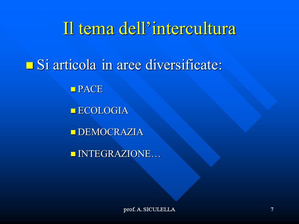 prof. A. SICULELLA7 Il tema dellintercultura Si Si articola in aree diversificate: PACE PACE ECOLOGIA ECOLOGIA DEMOCRAZIA DEMOCRAZIA INTEGRAZIONE… INT