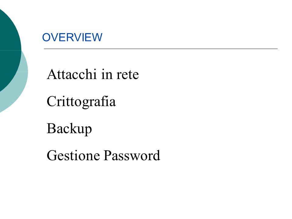 Attacchi in rete Crittografia Backup Gestione Password OVERVIEW