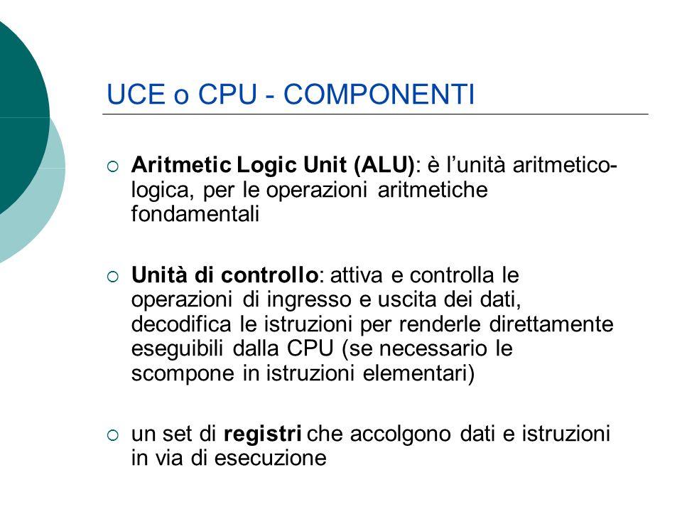 Aritmetic Logic Unit (ALU): è lunità aritmetico- logica, per le operazioni aritmetiche fondamentali Unità di controllo: attiva e controlla le operazioni di ingresso e uscita dei dati, decodifica le istruzioni per renderle direttamente eseguibili dalla CPU (se necessario le scompone in istruzioni elementari) un set di registri che accolgono dati e istruzioni in via di esecuzione UCE o CPU - COMPONENTI