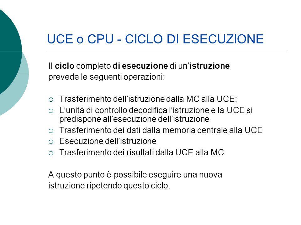 Il ciclo completo di esecuzione di unistruzione prevede le seguenti operazioni: Trasferimento dellistruzione dalla MC alla UCE; Lunità di controllo de