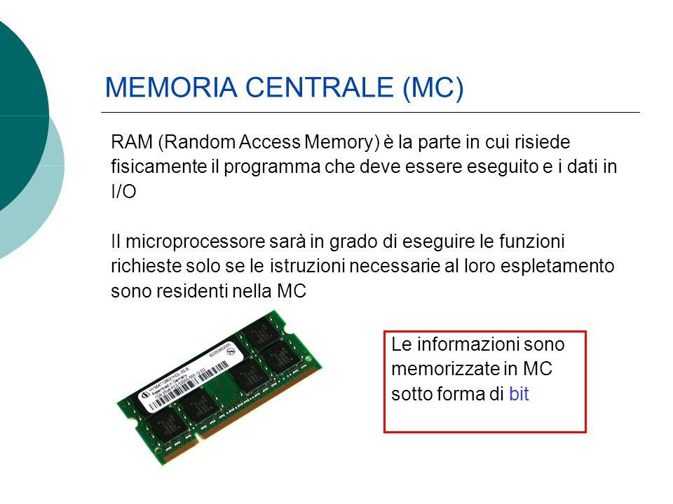 MEMORIA CENTRALE (MC) RAM (Random Access Memory) è la parte in cui risiede fisicamente il programma che deve essere eseguito e i dati in I/O Il microprocessore sarà in grado di eseguire le funzioni richieste solo se le istruzioni necessarie al loro espletamento sono residenti nella MC Le informazioni sono memorizzate in MC sotto forma di bit
