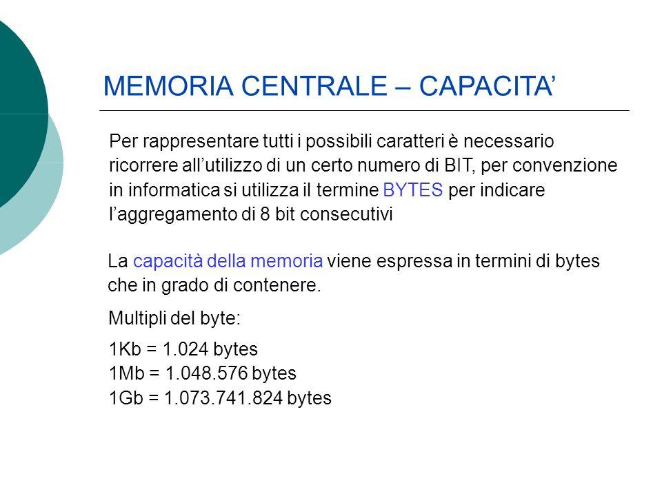 MEMORIA CENTRALE – CAPACITA Per rappresentare tutti i possibili caratteri è necessario ricorrere allutilizzo di un certo numero di BIT, per convenzione in informatica si utilizza il termine BYTES per indicare laggregamento di 8 bit consecutivi La capacità della memoria viene espressa in termini di bytes che in grado di contenere.
