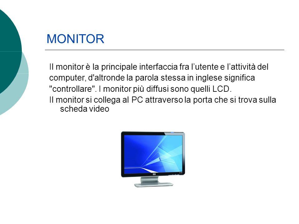 Il monitor è la principale interfaccia fra lutente e lattività del computer, d altronde la parola stessa in inglese significa controllare .