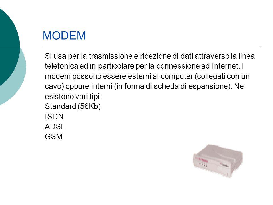 Si usa per la trasmissione e ricezione di dati attraverso la linea telefonica ed in particolare per la connessione ad Internet. I modem possono essere
