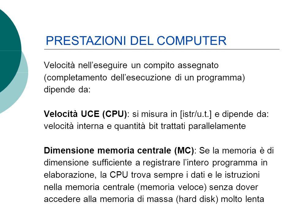 Velocità nelleseguire un compito assegnato (completamento dellesecuzione di un programma) dipende da: Velocità UCE (CPU): si misura in [istr/u.t.] e dipende da: velocità interna e quantità bit trattati parallelamente Dimensione memoria centrale (MC): Se la memoria è di dimensione sufficiente a registrare lintero programma in elaborazione, la CPU trova sempre i dati e le istruzioni nella memoria centrale (memoria veloce) senza dover accedere alla memoria di massa (hard disk) molto lenta PRESTAZIONI DEL COMPUTER